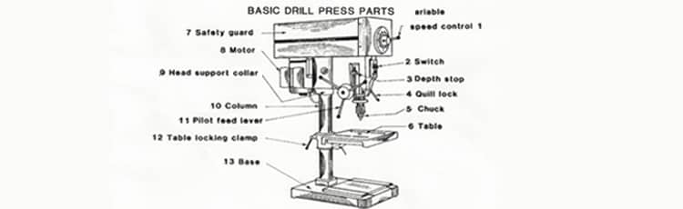 Basic-Parts-of-a-Drill-Press