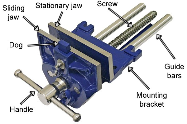 bench vise parts and functions: Different Parts of a Bench Vise and Their Functions