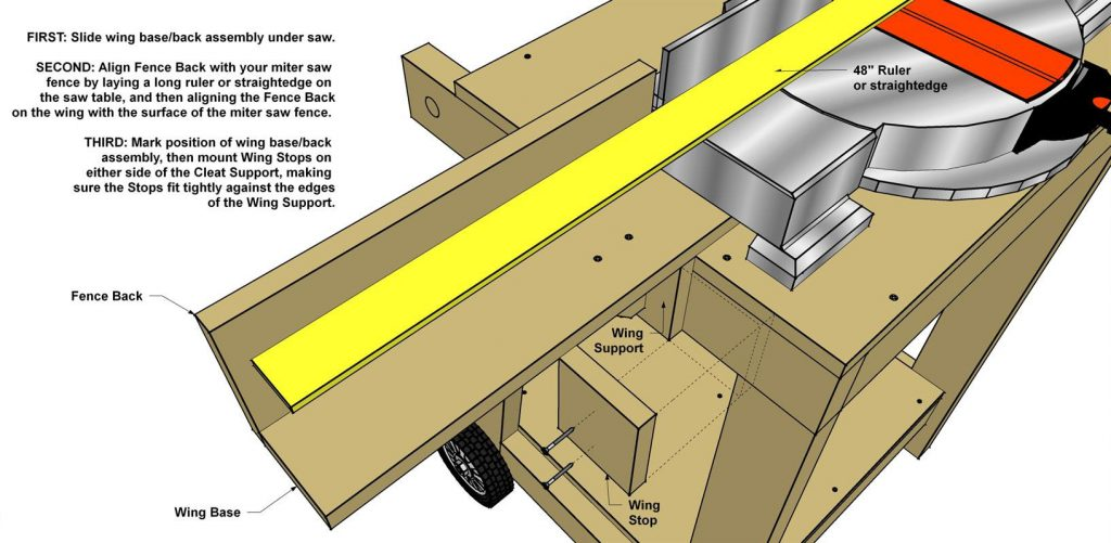 build a mitre saw stand: Mount the Side Wing Supports